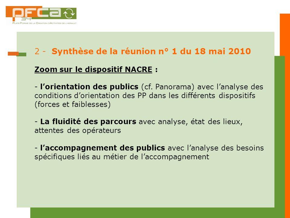 2 - Synthèse de la réunion n° 1 du 18 mai 2010 Zoom sur le dispositif NACRE : - lorientation des publics (cf. Panorama) avec lanalyse des conditions d