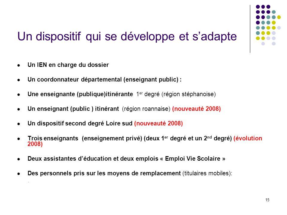 15 Un dispositif qui se développe et sadapte Un IEN en charge du dossier Un coordonnateur départemental (enseignant public) : Une enseignante (publiqu