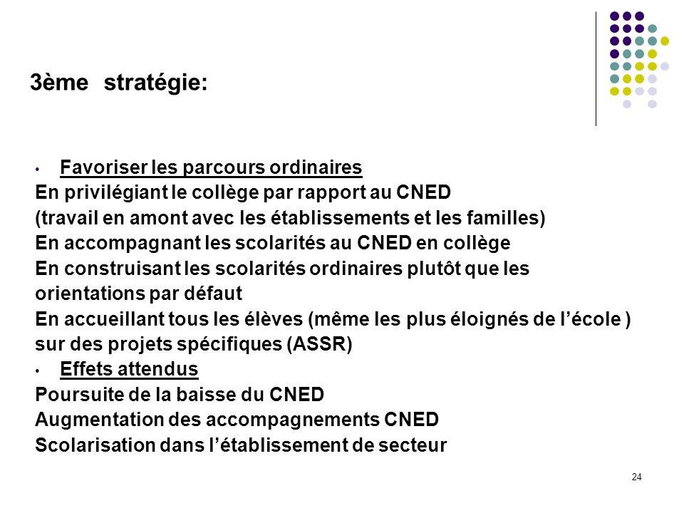 24 3ème stratégie: Favoriser les parcours ordinaires En privilégiant le collège par rapport au CNED (travail en amont avec les établissements et les f