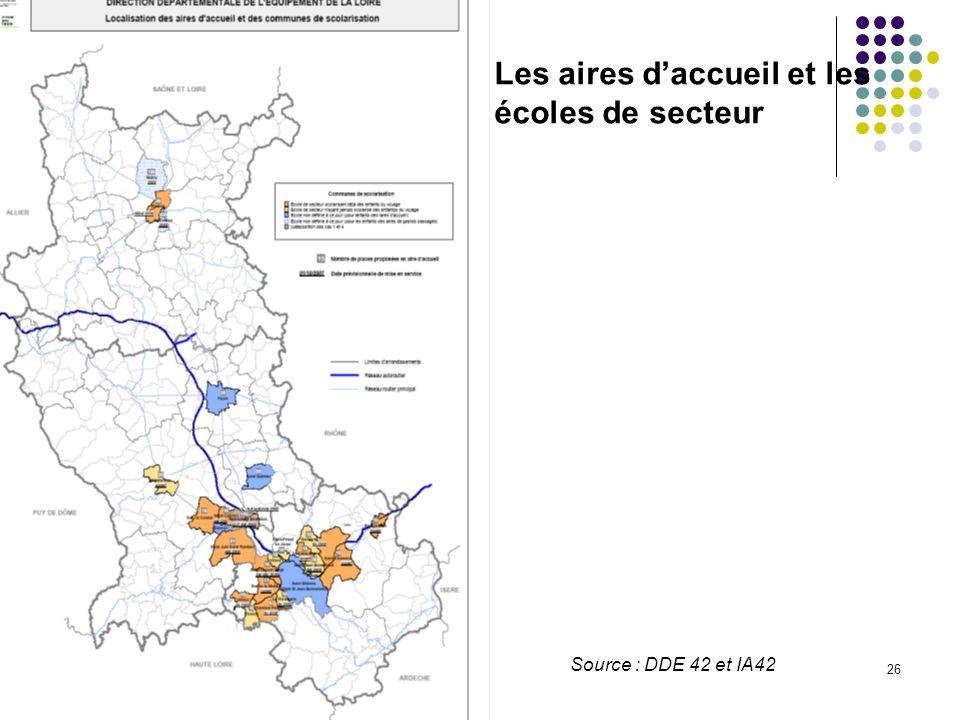 26 Source : DDE 42 et IA42 Les aires daccueil et les écoles de secteur
