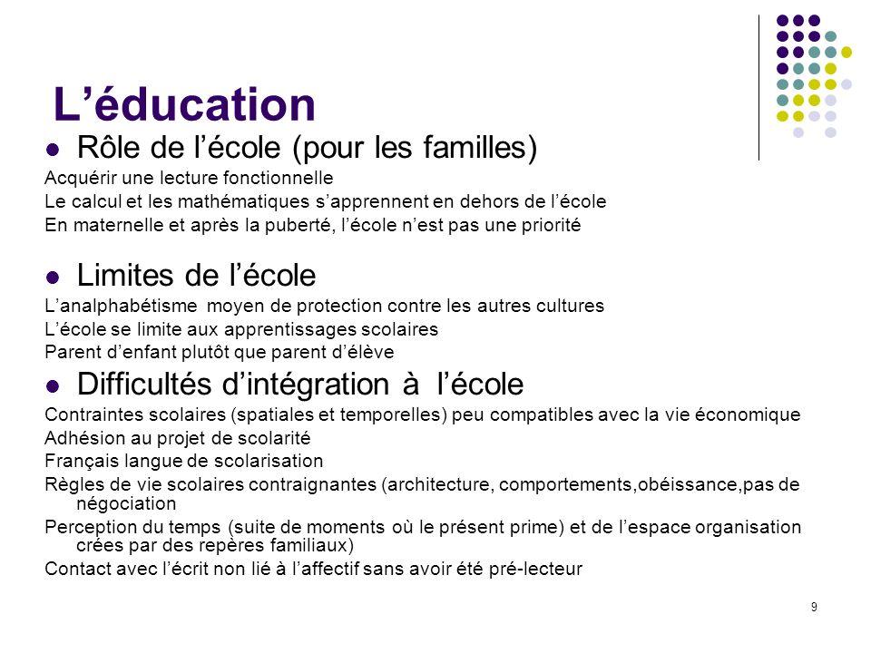 9 Léducation Rôle de lécole (pour les familles) Acquérir une lecture fonctionnelle Le calcul et les mathématiques sapprennent en dehors de lécole En m