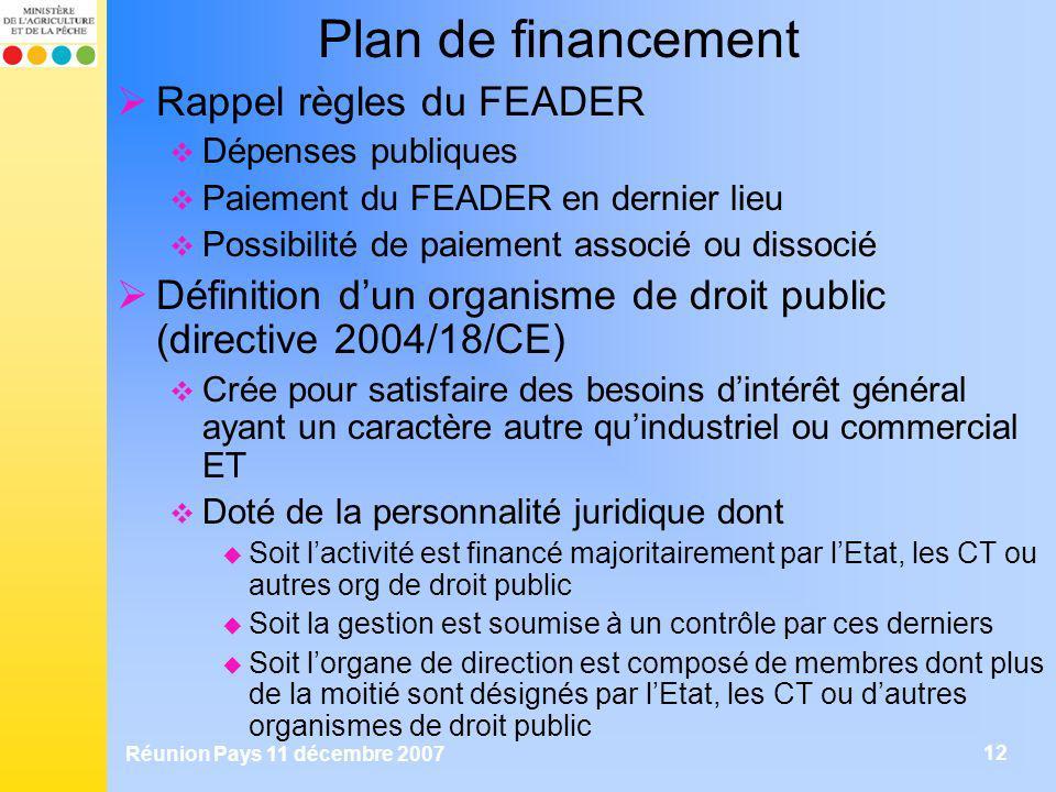 Réunion Pays 11 décembre 2007 12 Plan de financement Rappel règles du FEADER Dépenses publiques Paiement du FEADER en dernier lieu Possibilité de paie