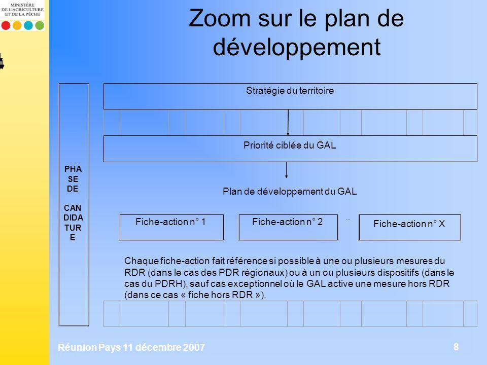 Réunion Pays 11 décembre 2007 9 Le plan de développement Plan de développement du GAL … Chaque fiche-dispositif du GAL fait référence obligatoirement à une seule mesure du RDR (dans le cas des PDR régionaux) ou à un seul dispositif (dans le cas du PDRH), sauf cas exceptionnel où le GAL active une mesure hors RDR.