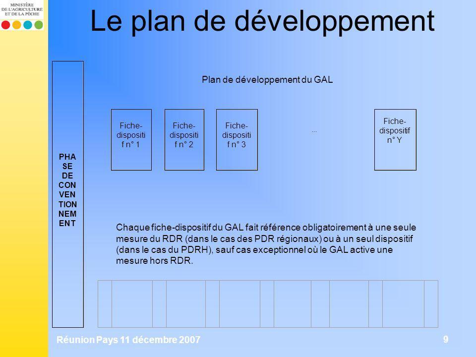 Réunion Pays 11 décembre 2007 9 Le plan de développement Plan de développement du GAL … Chaque fiche-dispositif du GAL fait référence obligatoirement