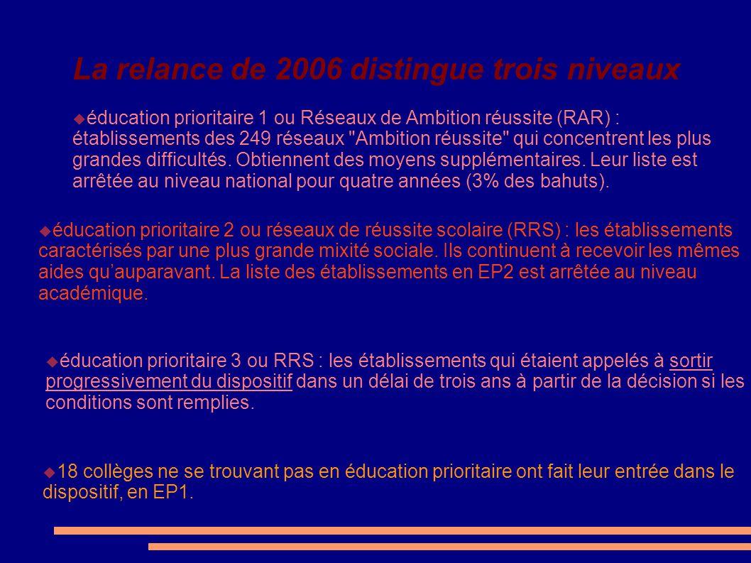 La relance de 2006 distingue trois niveaux éducation prioritaire 1 ou Réseaux de Ambition réussite (RAR) : établissements des 249 réseaux