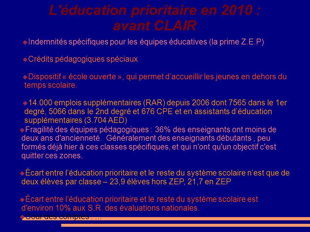 L'éducation prioritaire en 2010 : avant CLAIR Indemnités spécifiques pour les équipes éducatives (la prime Z.E.P) Crédits pédagogiques spéciaux Dispos