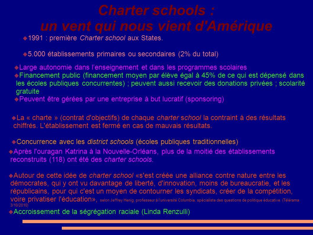 Charter schools : un vent qui nous vient d'Amérique 1991 : première Charter school aux States. 5.000 établissements primaires ou secondaires (2% du to