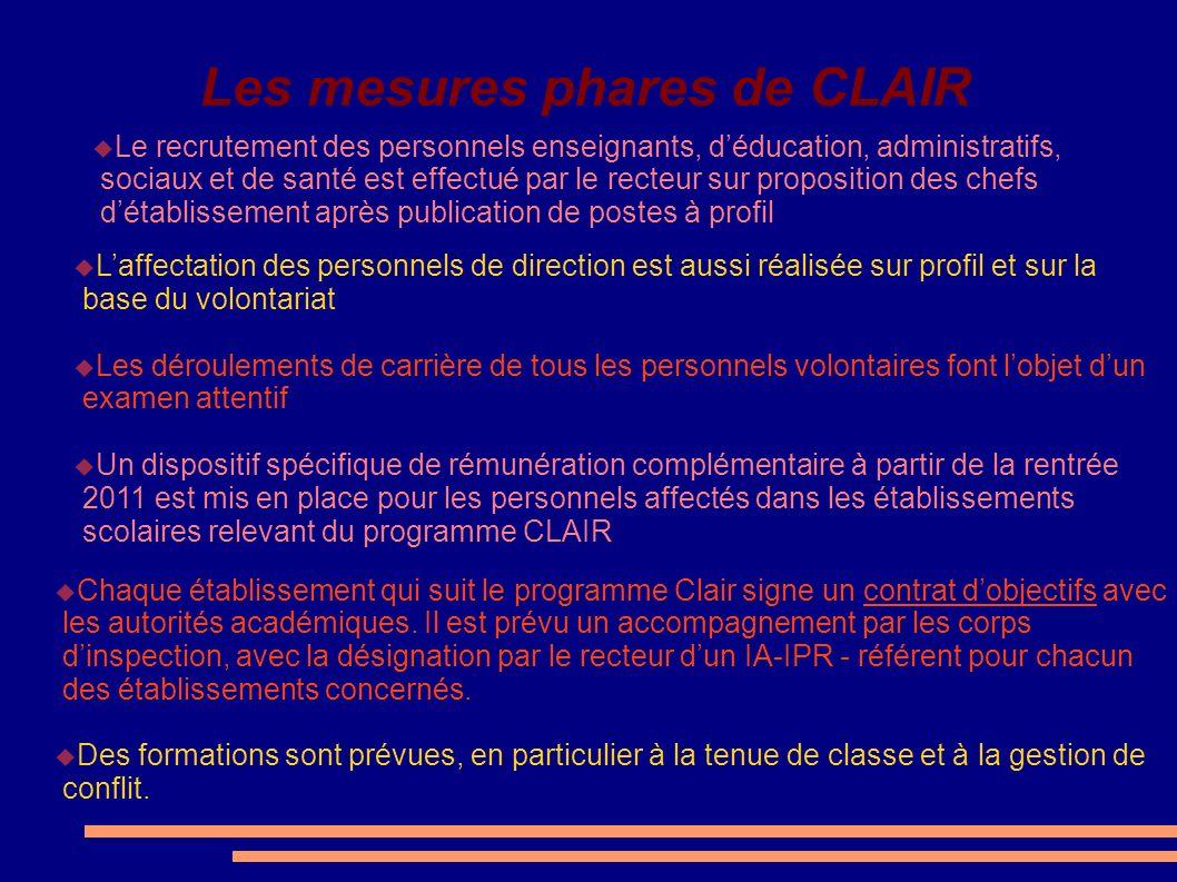 Les mesures phares de CLAIR Le recrutement des personnels enseignants, déducation, administratifs, sociaux et de santé est effectué par le recteur sur