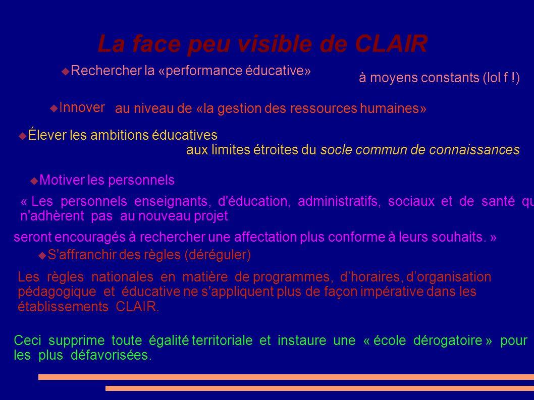 La face peu visible de CLAIR Rechercher la «performance éducative» à moyens constants (lol f !) Innover au niveau de «la gestion des ressources humain