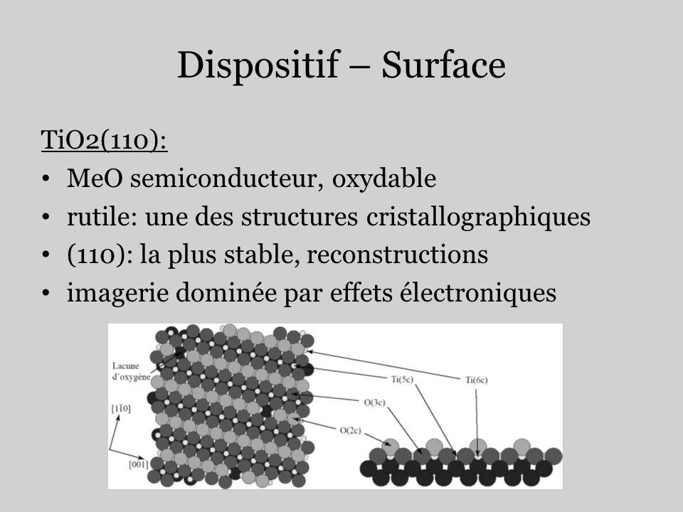 Dispositif – Surface TiO2(110): MeO semiconducteur, oxydable rutile: une des structures cristallographiques (110): la plus stable, reconstructions ima