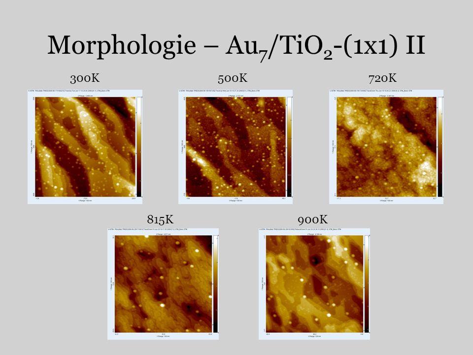 Morphologie – Au 7 /TiO 2 -(1x1) II 300K500K720K 900K815K