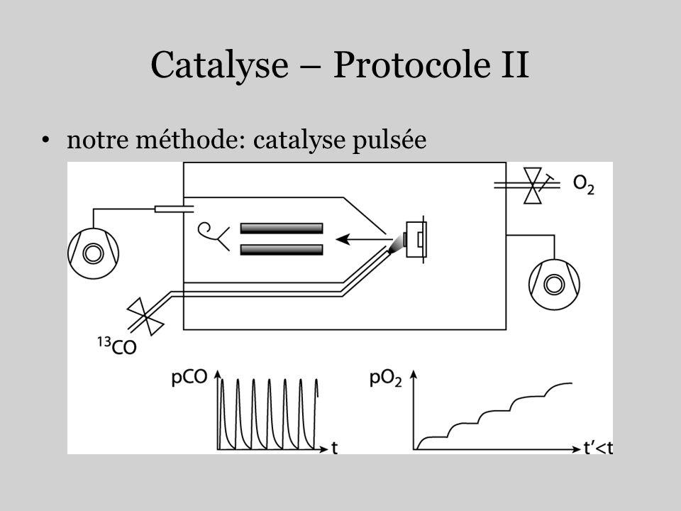 Catalyse – Protocole II notre méthode: catalyse pulsée