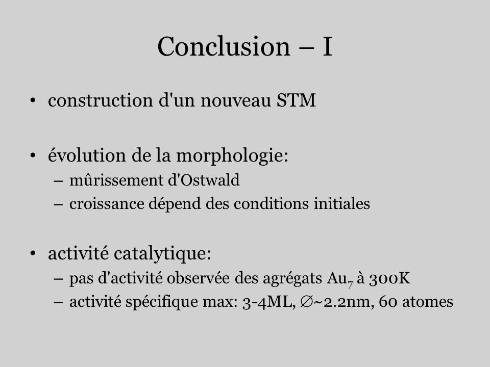 Conclusion – I construction d'un nouveau STM évolution de la morphologie: – mûrissement d'Ostwald – croissance dépend des conditions initiales activit