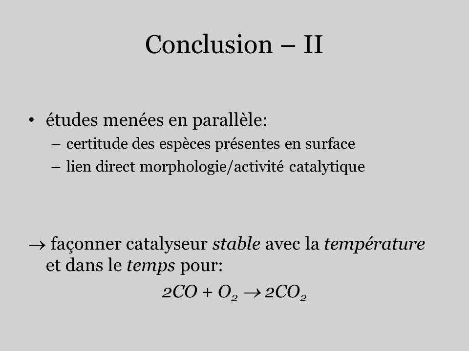 Conclusion – II études menées en parallèle: – certitude des espèces présentes en surface – lien direct morphologie/activité catalytique façonner catal