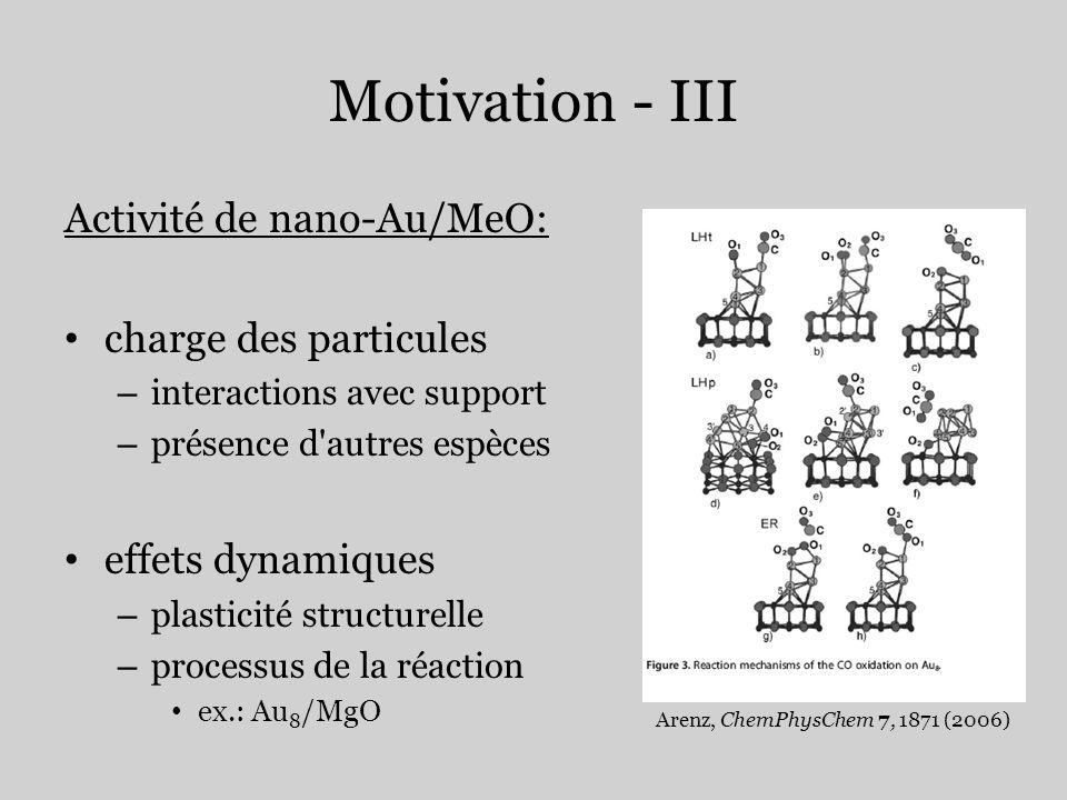 Motivation - III Activité de nano-Au/MeO: charge des particules – interactions avec support – présence d'autres espèces effets dynamiques – plasticité