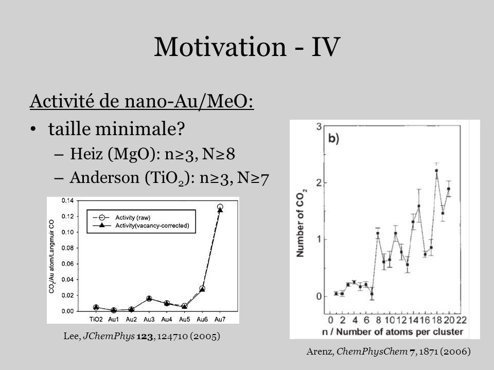 Motivation - IV Activité de nano-Au/MeO: taille minimale? – Heiz (MgO): n3, N8 – Anderson (TiO 2 ): n3, N7 Lee, JChemPhys 123, 124710 (2005) Arenz, Ch