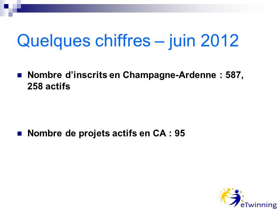 Quelques chiffres – juin 2012 Nombre dinscrits en Champagne-Ardenne : 587, 258 actifs Nombre de projets actifs en CA : 95