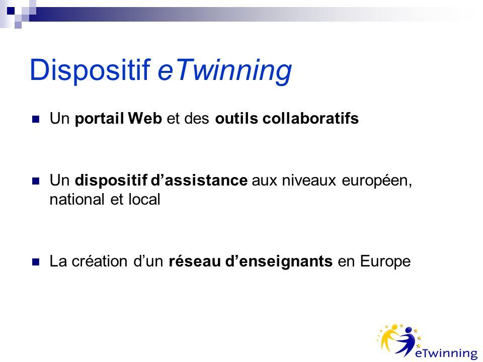 Dispositif eTwinning Un portail Web et des outils collaboratifs Un dispositif dassistance aux niveaux européen, national et local La création dun réseau denseignants en Europe