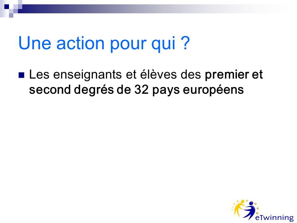 Une action pour qui ? Les enseignants et élèves des premier et second degrés de 32 pays européens
