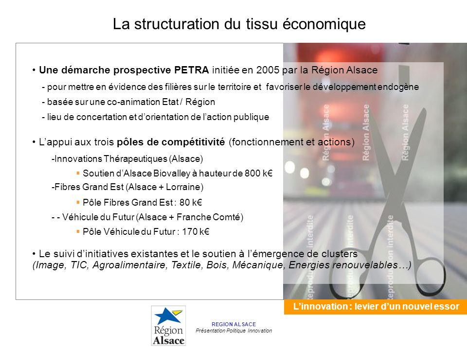 Linnovation : levier dun nouvel essor REGION ALSACE Présentation Politique Innovation La structuration du tissu économique Une démarche prospective PETRA initiée en 2005 par la Région Alsace - pour mettre en évidence des filières sur le territoire et favoriser le développement endogène - basée sur une co-animation Etat / Région - lieu de concertation et dorientation de laction publique Lappui aux trois pôles de compétitivité (fonctionnement et actions) -Innovations Thérapeutiques (Alsace) Soutien dAlsace Biovalley à hauteur de 800 k -Fibres Grand Est (Alsace + Lorraine) Pôle Fibres Grand Est : 80 k - - Véhicule du Futur (Alsace + Franche Comté) Pôle Véhicule du Futur : 170 k Le suivi dinitiatives existantes et le soutien à lémergence de clusters (Image, TIC, Agroalimentaire, Textile, Bois, Mécanique, Energies renouvelables…)