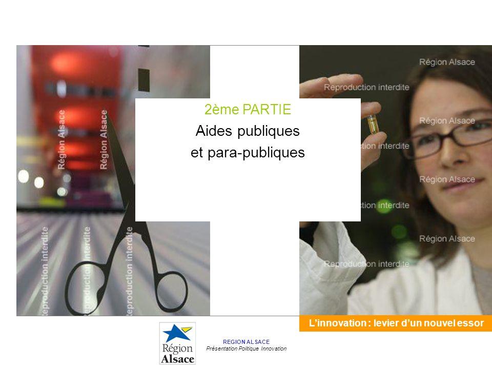 Linnovation : levier dun nouvel essor REGION ALSACE Présentation Politique Innovation 2ème PARTIE Aides publiques et para-publiques