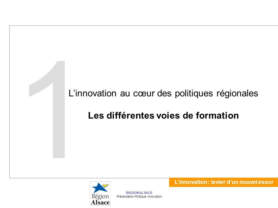 Linnovation : levier dun nouvel essor REGION ALSACE Présentation Politique Innovation Linnovation au cœur des politiques régionales Les différentes voies de formation 1
