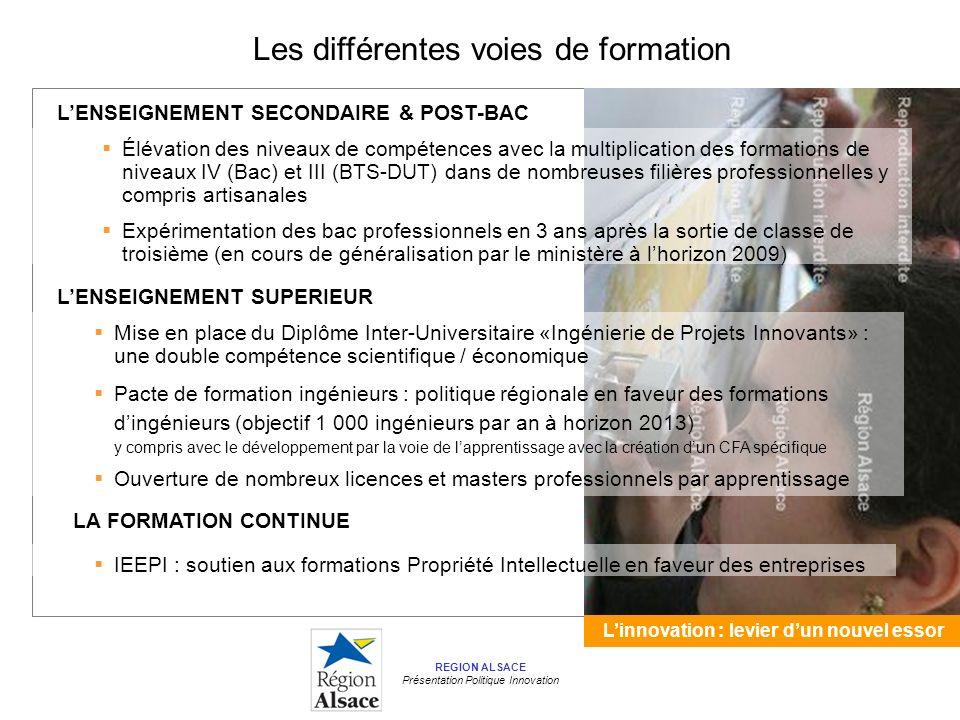 Linnovation : levier dun nouvel essor REGION ALSACE Présentation Politique Innovation 2 Linnovation au cœur des politiques régionales Le Dispositif Régional dInnovation