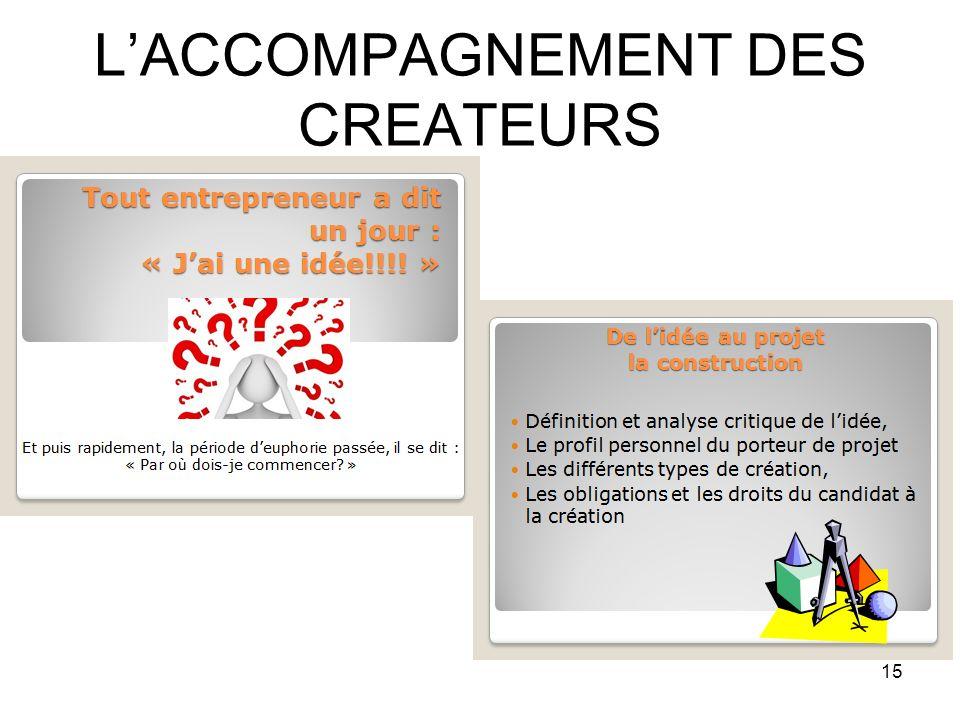 15 LACCOMPAGNEMENT DES CREATEURS