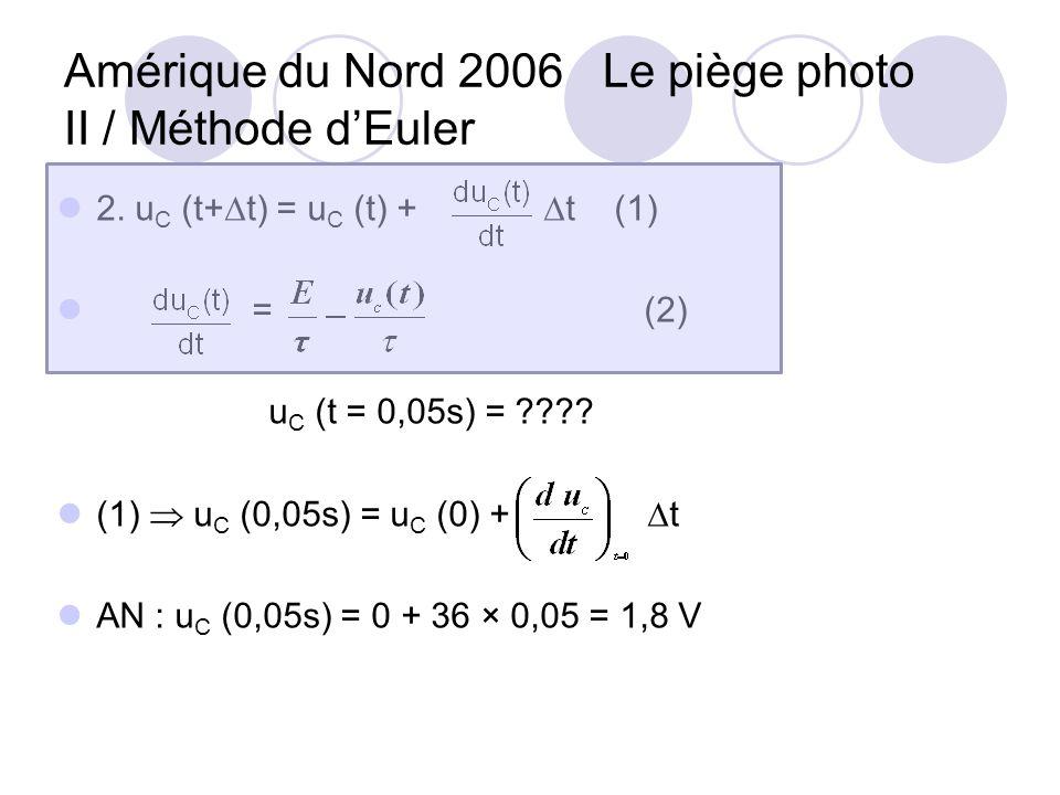 2.u C (t+ t) = u C (t) + t (1) = (2) u C (t = 0,05s) = ???.
