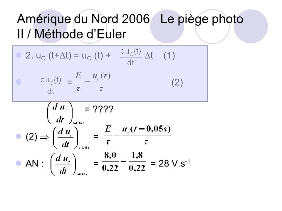 2.u C (t+ t) = u C (t) + t (1) = (2) = ???.