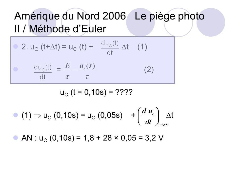 2.u C (t+ t) = u C (t) + t (1) = (2) u C (t = 0,10s) = ???.