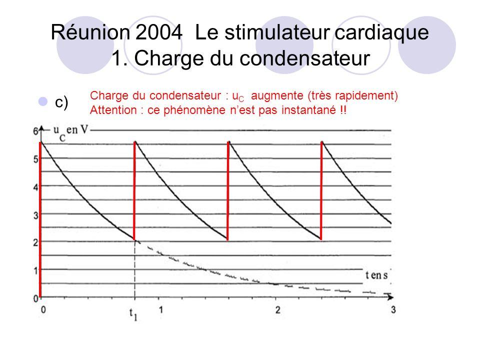 c) Réunion 2004 Le stimulateur cardiaque 1.