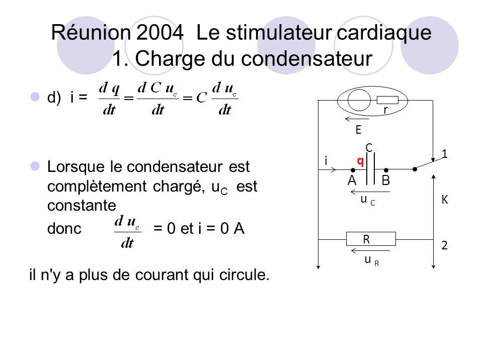 d) i = Lorsque le condensateur est complètement chargé, u C est constante donc = 0 et i = 0 A il n y a plus de courant qui circule.