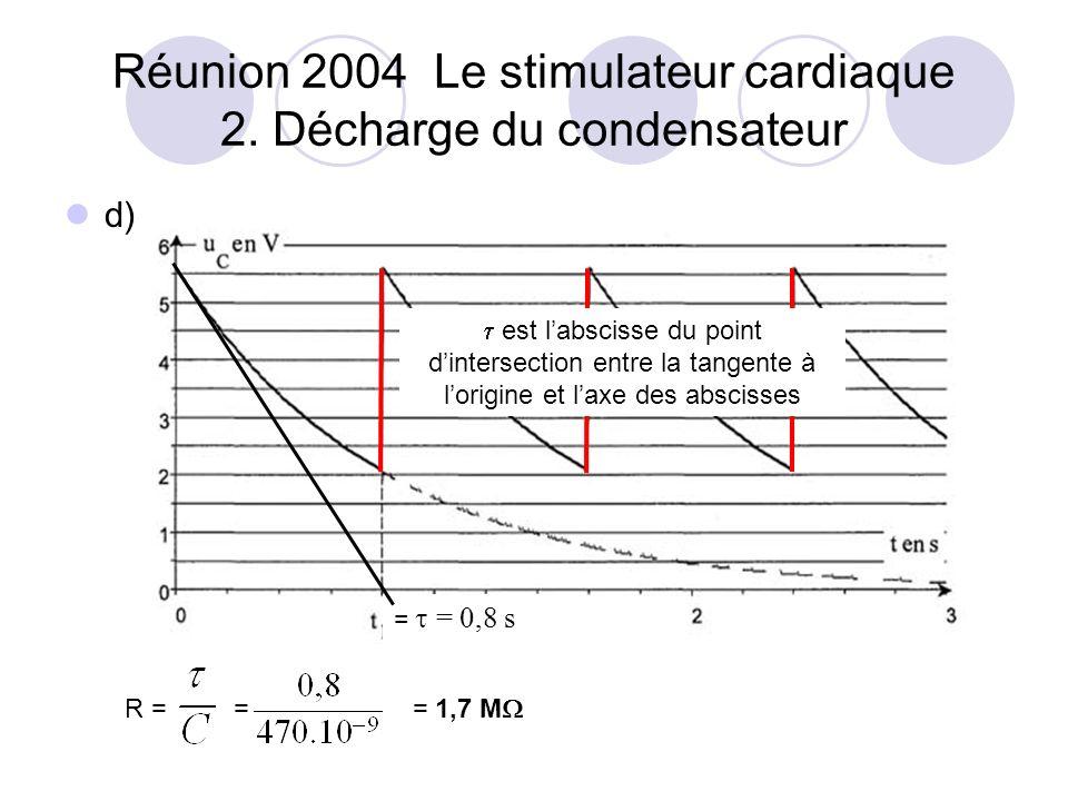 d) Réunion 2004 Le stimulateur cardiaque 2.
