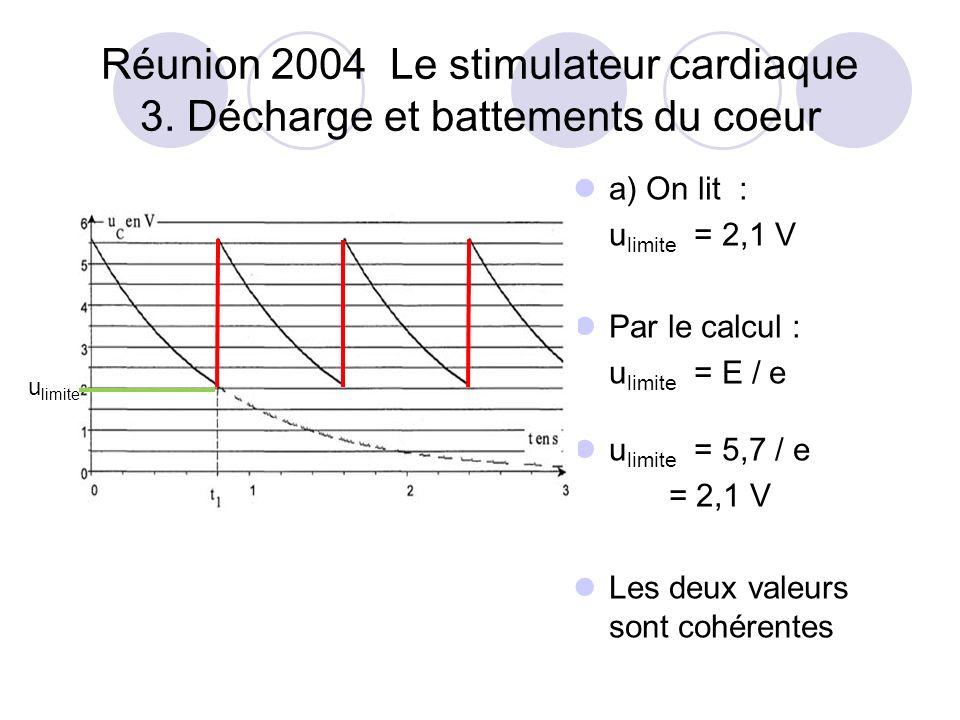 a) On lit : u limite = 2,1 V Par le calcul : u limite = E / e u limite = 5,7 / e = 2,1 V Les deux valeurs sont cohérentes Réunion 2004 Le stimulateur cardiaque 3.