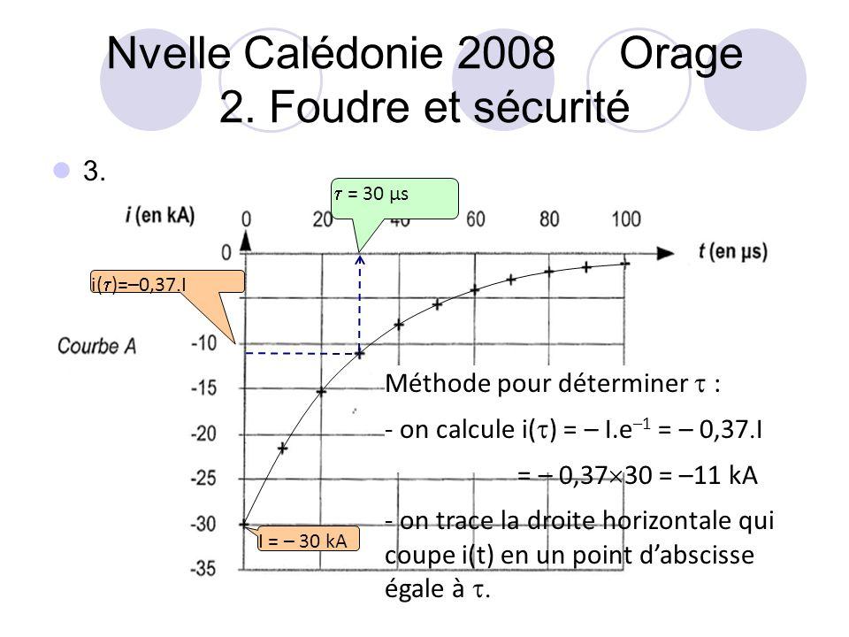 3.Nvelle Calédonie 2008 Orage 2.
