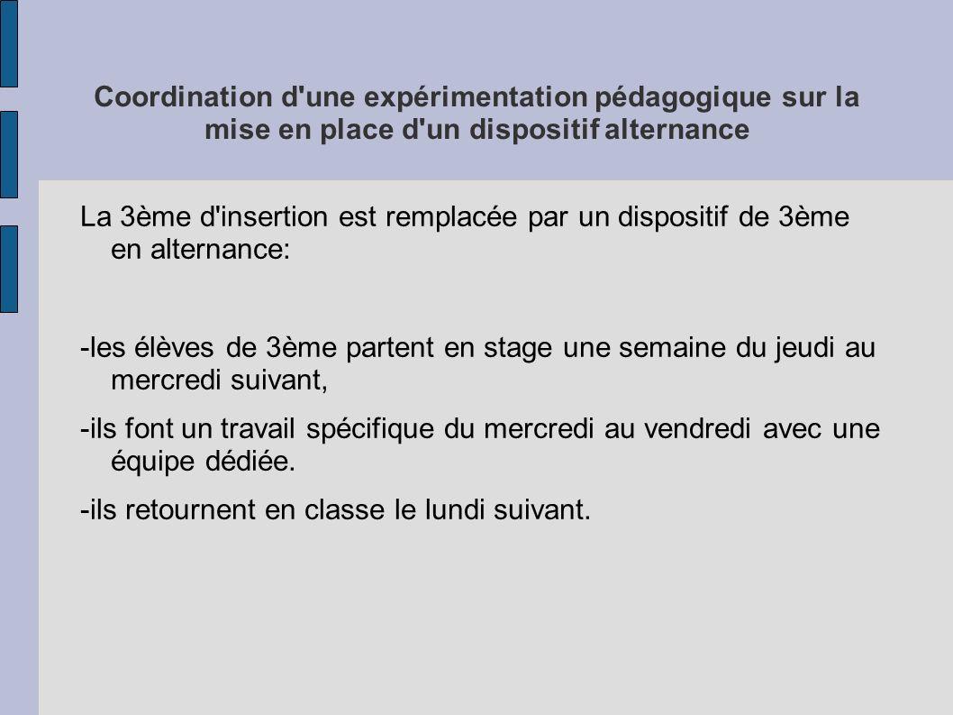 2010, en poste à l internat d excellence de Nice En 2011: retour sur mon poste de professeur supplémentaire au collège Jules Romains......devenu réseau ECLAIR 2 lettres de mission