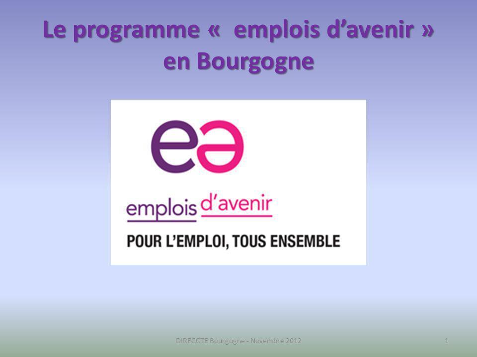 Le programme « emplois davenir » en Bourgogne 1DIRECCTE Bourgogne - Novembre 2012