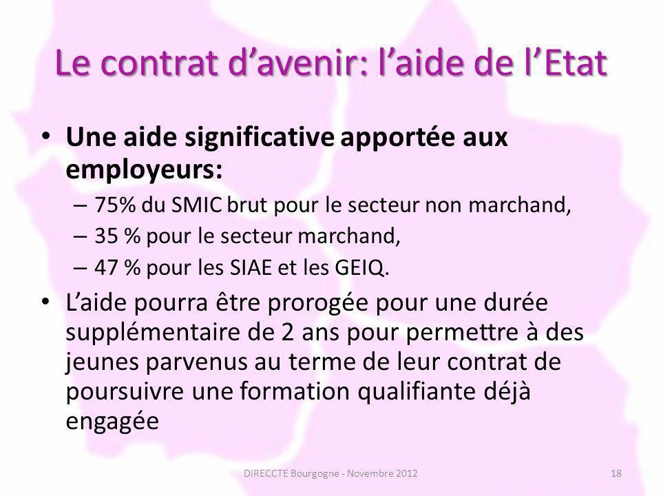 Le contrat davenir: laide de lEtat Une aide significative apportée aux employeurs: – 75% du SMIC brut pour le secteur non marchand, – 35 % pour le secteur marchand, – 47 % pour les SIAE et les GEIQ.