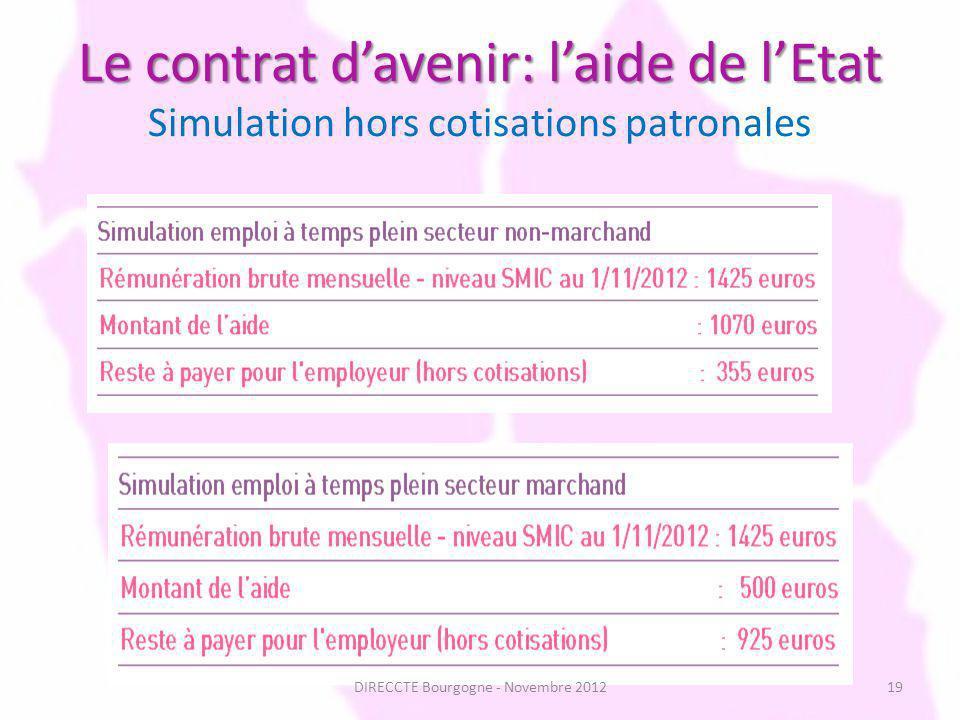 Le contrat davenir: laide de lEtat Le contrat davenir: laide de lEtat Simulation hors cotisations patronales 19DIRECCTE Bourgogne - Novembre 2012
