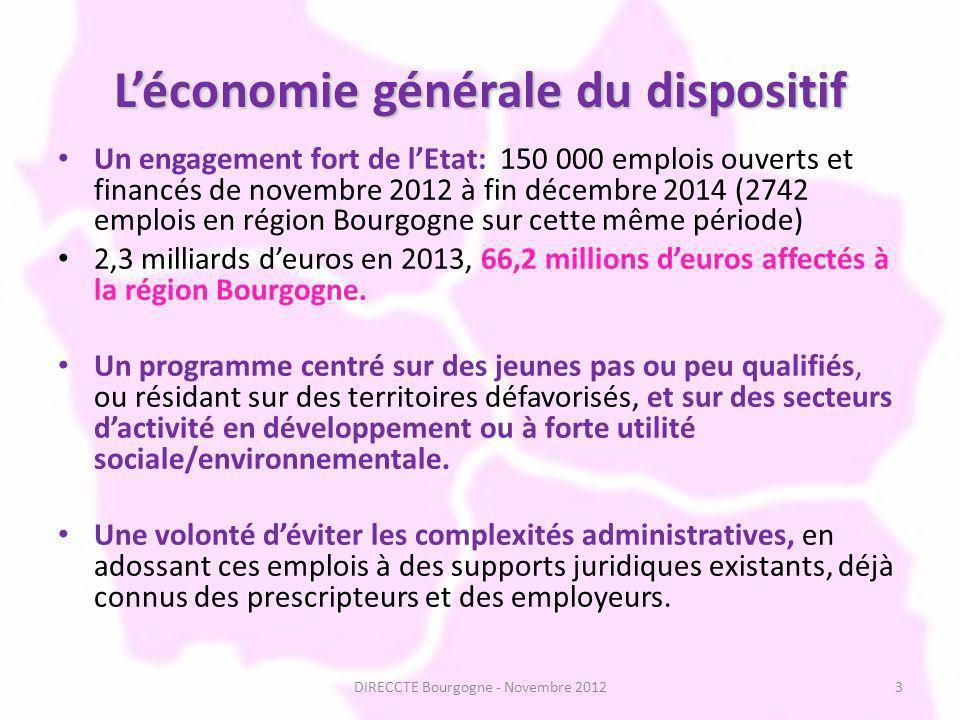 Léconomie générale du dispositif Un engagement fort de lEtat: 150 000 emplois ouverts et financés de novembre 2012 à fin décembre 2014 (2742 emplois en région Bourgogne sur cette même période) 2,3 milliards deuros en 2013, 66,2 millions deuros affectés à la région Bourgogne.