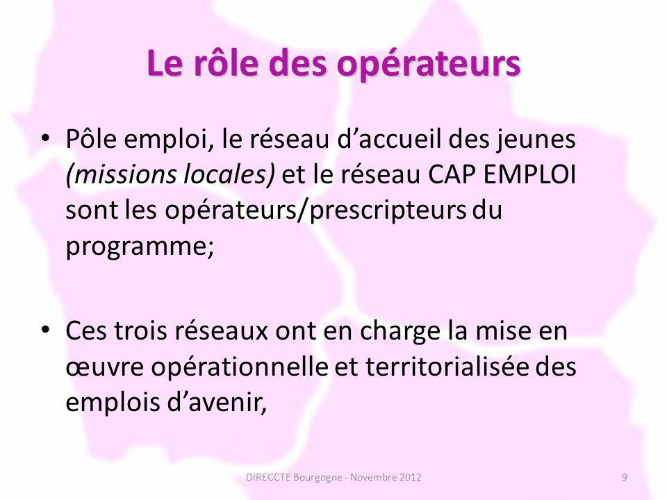 Le rôle des opérateurs Pôle emploi, le réseau daccueil des jeunes (missions locales) et le réseau CAP EMPLOI sont les opérateurs/prescripteurs du programme; Ces trois réseaux ont en charge la mise en œuvre opérationnelle et territorialisée des emplois davenir, 9DIRECCTE Bourgogne - Novembre 2012