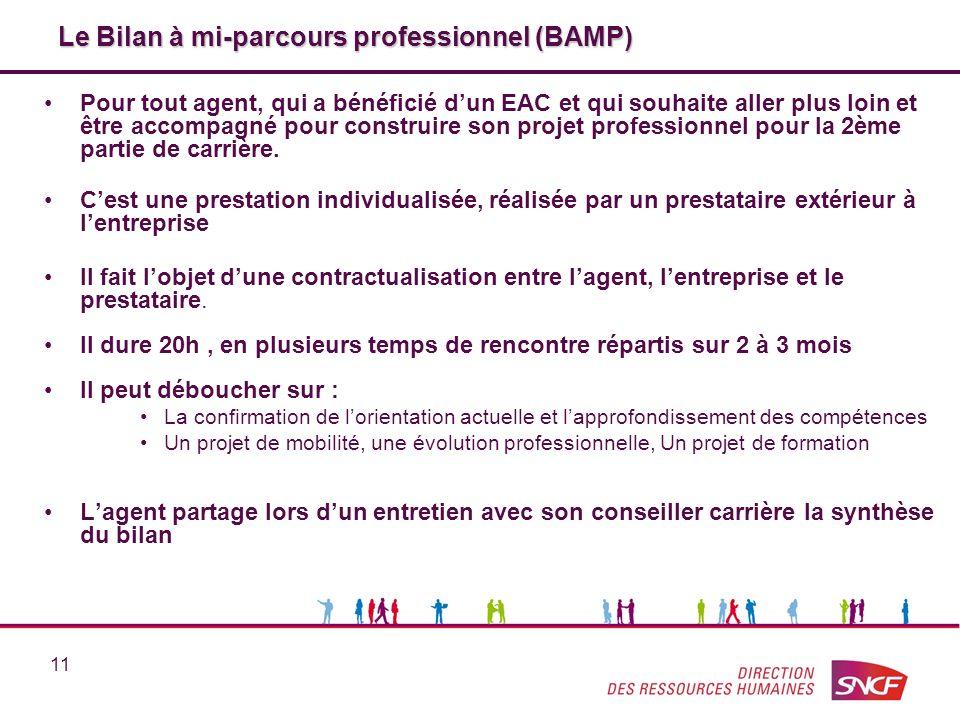11 Le Bilan à mi-parcours professionnel (BAMP) Pour tout agent, qui a bénéficié dun EAC et qui souhaite aller plus loin et être accompagné pour construire son projet professionnel pour la 2ème partie de carrière.