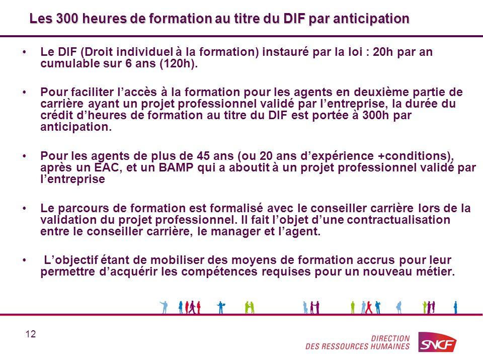 12 Les 300 heures de formation au titre du DIF par anticipation Le DIF (Droit individuel à la formation) instauré par la loi : 20h par an cumulable sur 6 ans (120h).