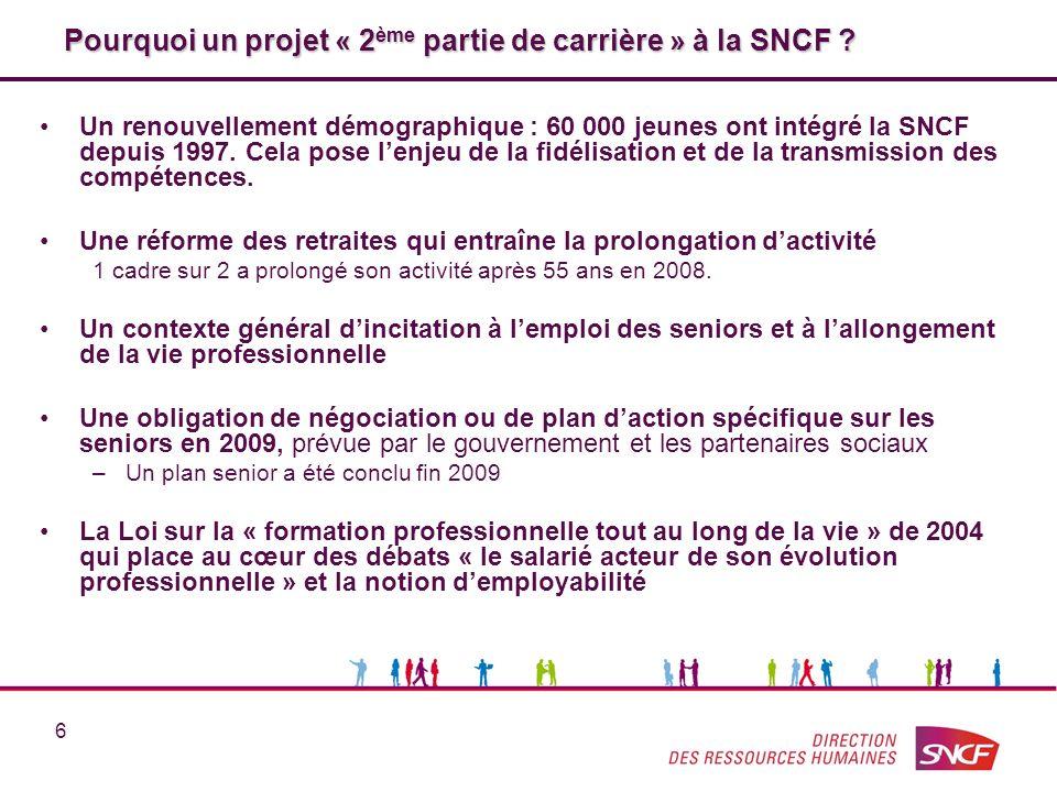 6 Pourquoi un projet « 2 ème partie de carrière » à la SNCF ? Un renouvellement démographique : 60 000 jeunes ont intégré la SNCF depuis 1997. Cela po
