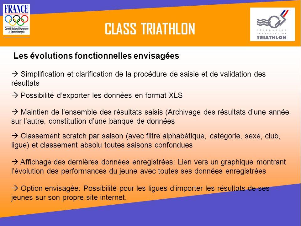 CLASS TRIATHLON Simplification et clarification de la procédure de saisie et de validation des résultats Les évolutions fonctionnelles envisagées Poss