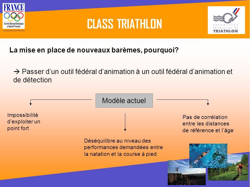 CLASS TRIATHLON Passer dun outil fédéral danimation à un outil fédéral danimation et de détection La mise en place de nouveaux barèmes, pourquoi? Modè