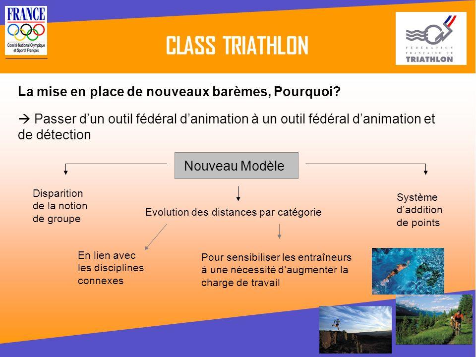 CLASS TRIATHLON Système daddition de points Disparition de la notion de groupe Evolution des distances par catégorie En lien avec les disciplines conn