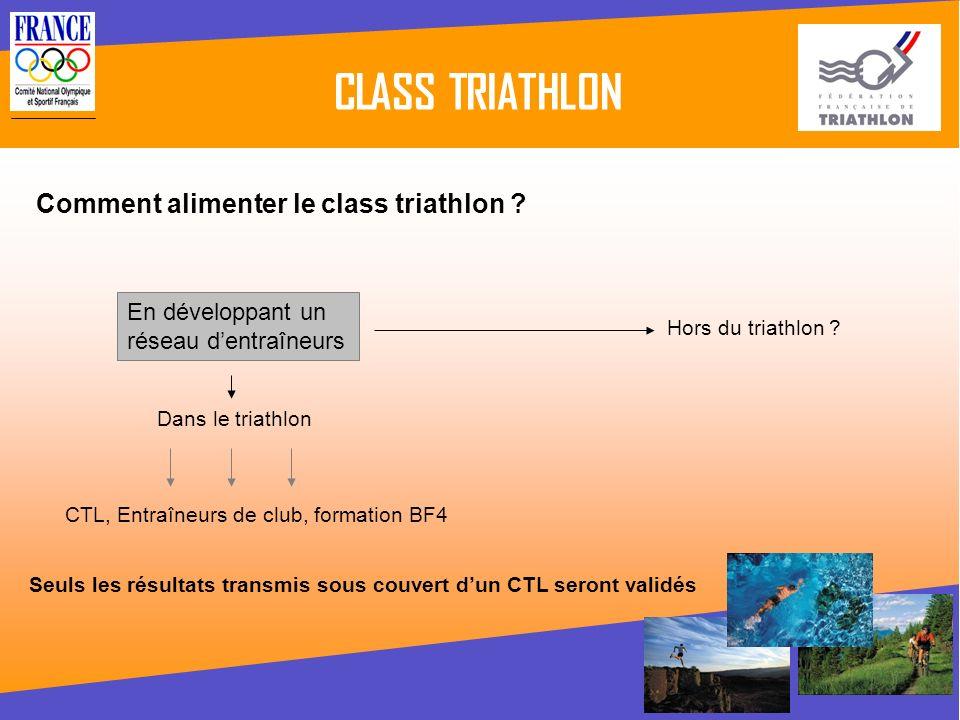 CLASS TRIATHLON Comment alimenter le class triathlon ? En développant un réseau dentraîneurs Dans le triathlon Hors du triathlon ? CTL, Entraîneurs de