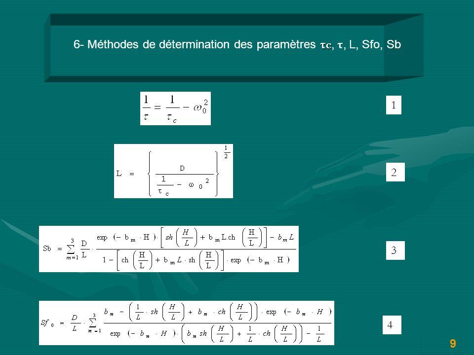 c 6- Méthodes de détermination des paramètres c,, L, Sfo, Sb 9 1 2 3 4